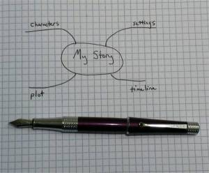 Mind Map with Cross Beverly Fountain Pen