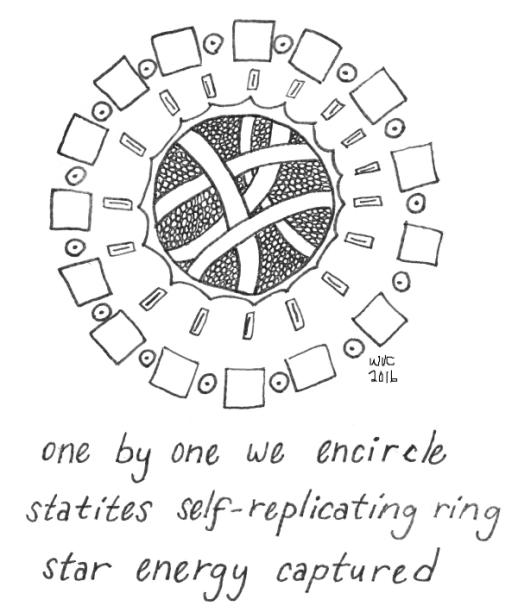 Dyson Ring (blog)