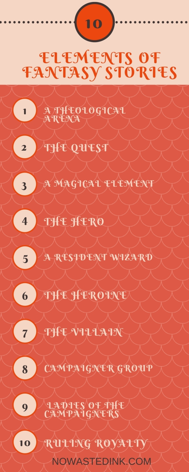 ELEMENTS OF FANTASY STORIES INFOGRAPHIC